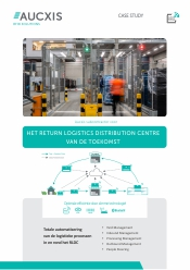 Return Logistics Distribution Centre